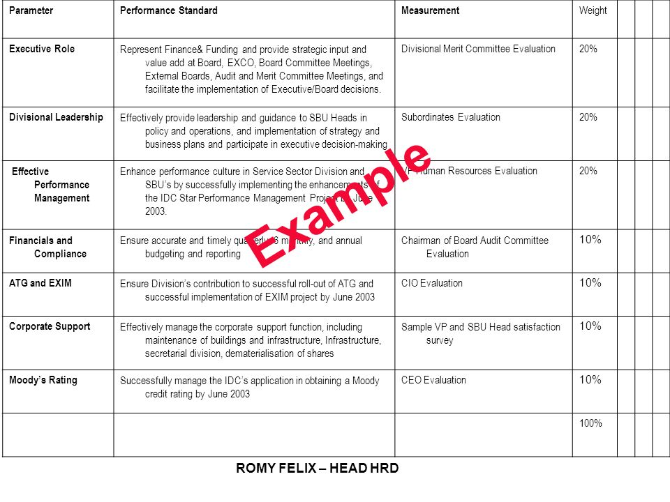 Example ROMY FELIX – HEAD HRD Parameter Performance Standard