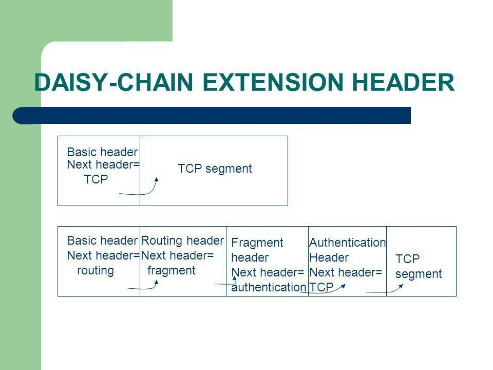 DAISY-CHAIN EXTENSION HEADER
