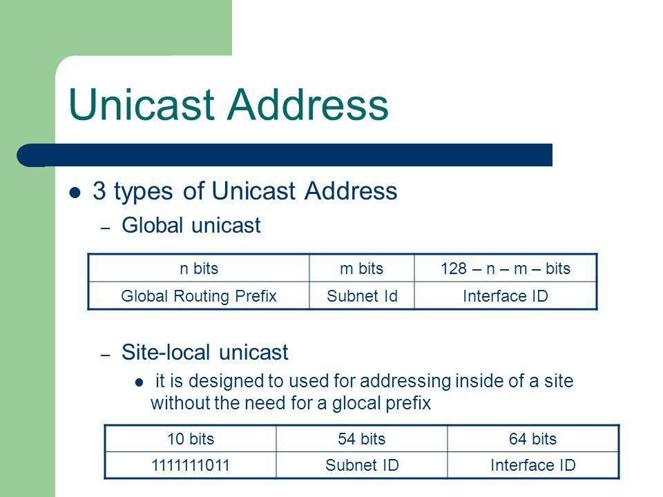 Unicast Address 3 types of Unicast Address Global unicast