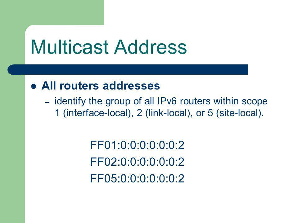 Multicast Address All routers addresses FF01:0:0:0:0:0:0:2