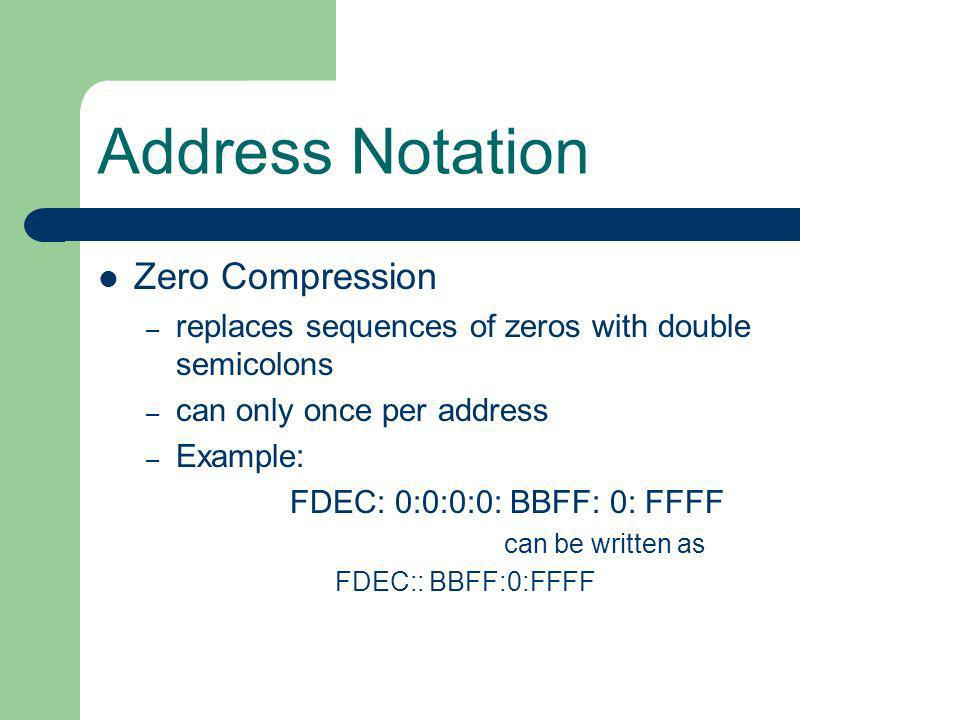 Address Notation Zero Compression