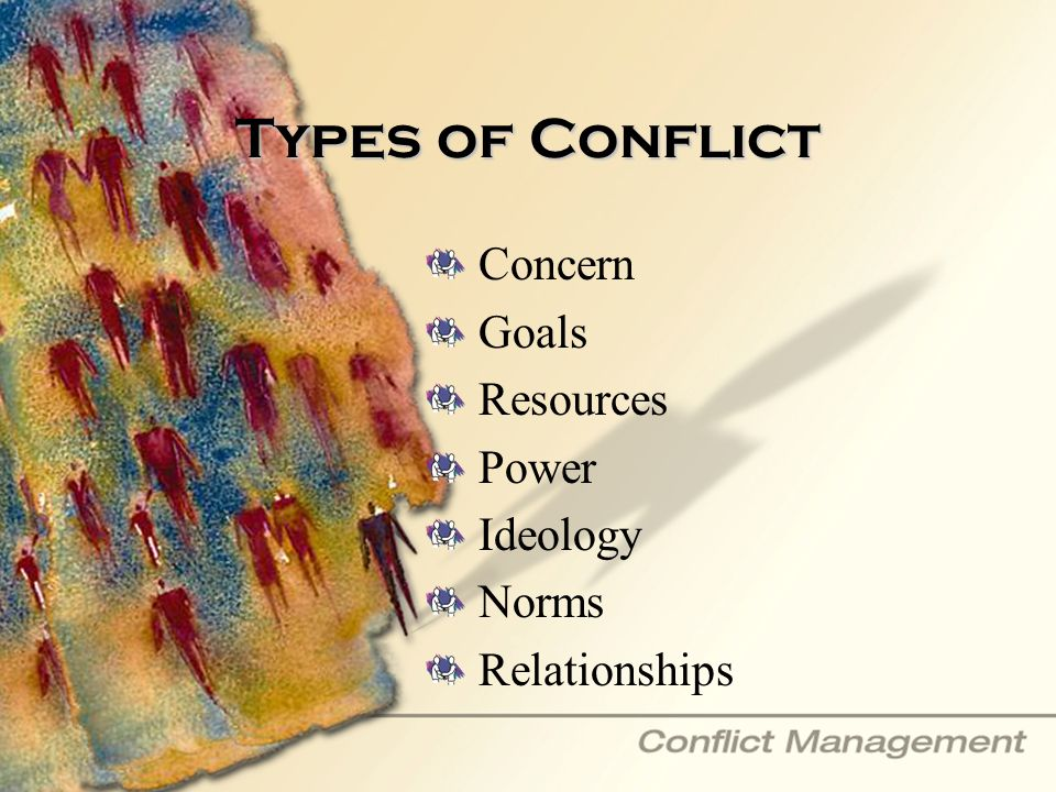 Types of Conflict Concern Goals Resources Power Ideology Norms