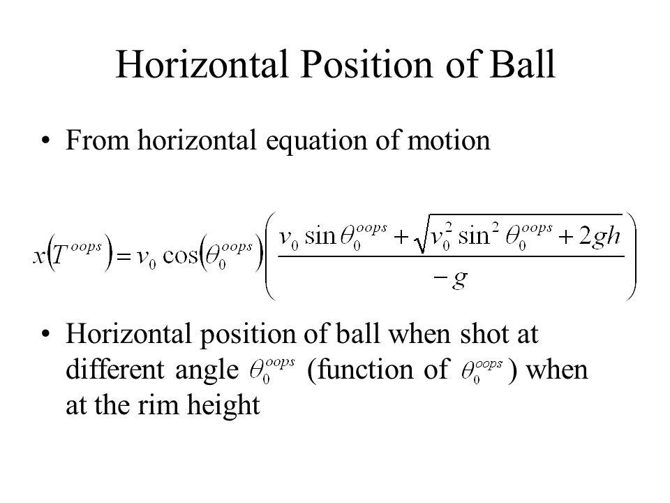 Horizontal Position of Ball