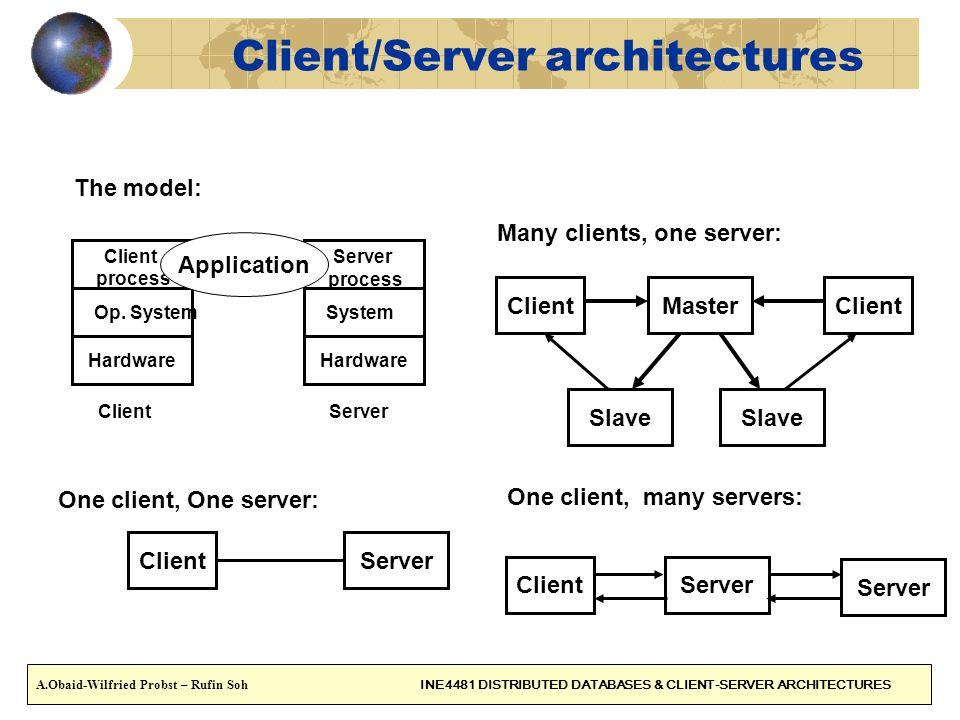 Client/Server architectures