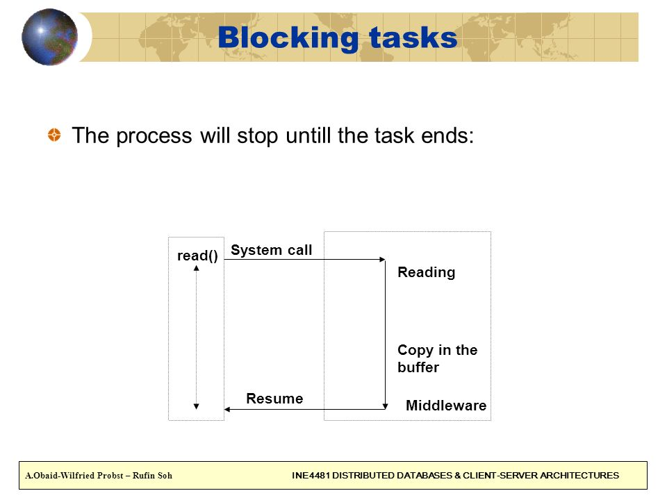 Blocking tasks The process will stop untill the task ends: System call