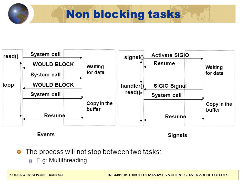 Non blocking tasks The process will not stop between two tasks:
