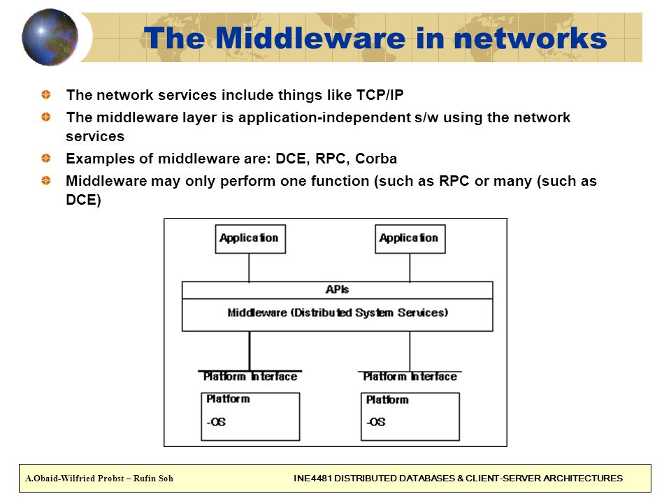The Middleware in networks