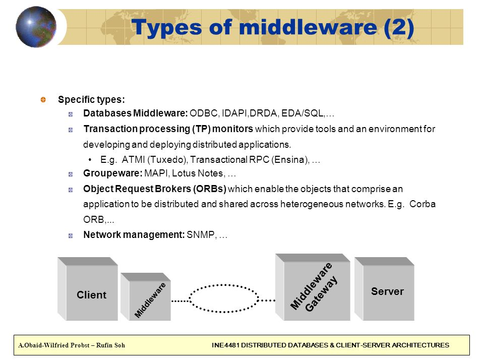 Types of middleware (2) Middleware Gateway Server Client