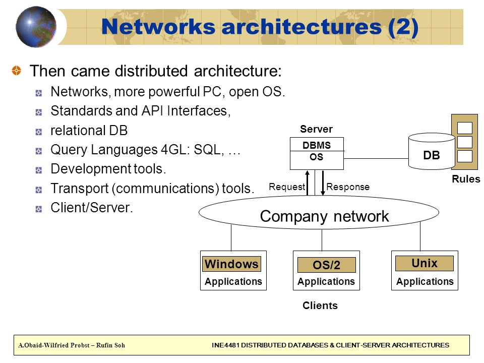 Networks architectures (2)