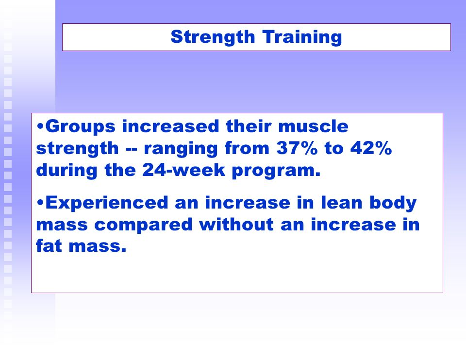 Strength Training Groups increased their muscle strength -- ranging from 37% to 42% during the 24-week program.