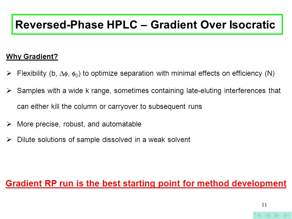 Reversed-Phase HPLC – Gradient Over Isocratic
