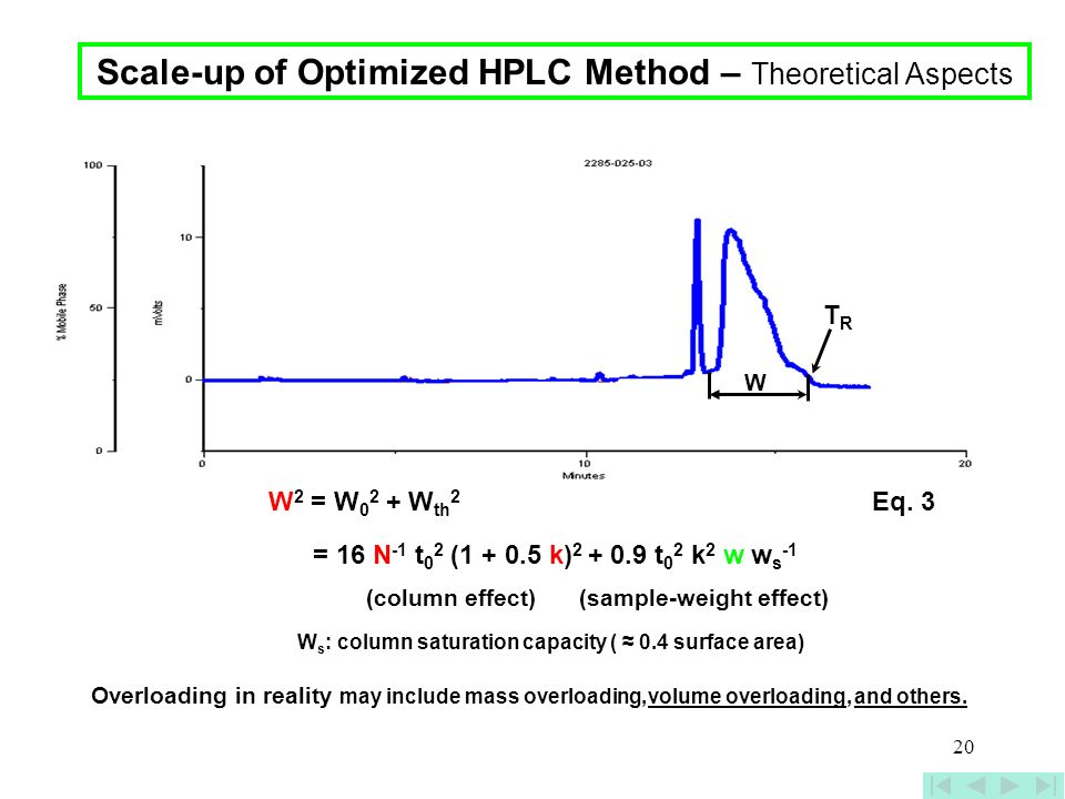 Scale-up of Optimized HPLC Method – Theoretical Aspects