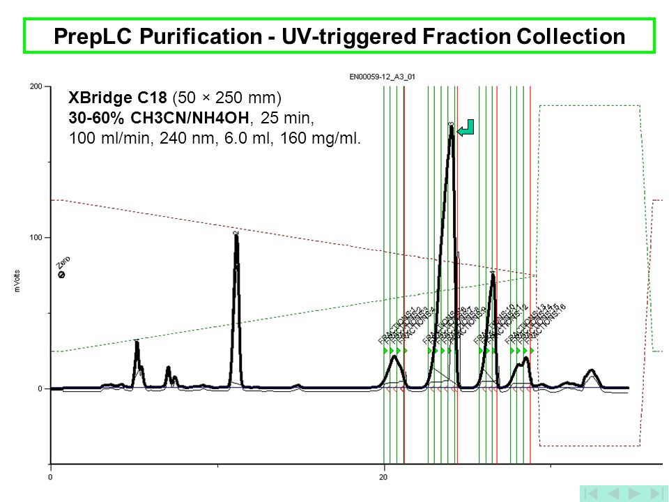 PrepLC Purification - UV-triggered Fraction Collection