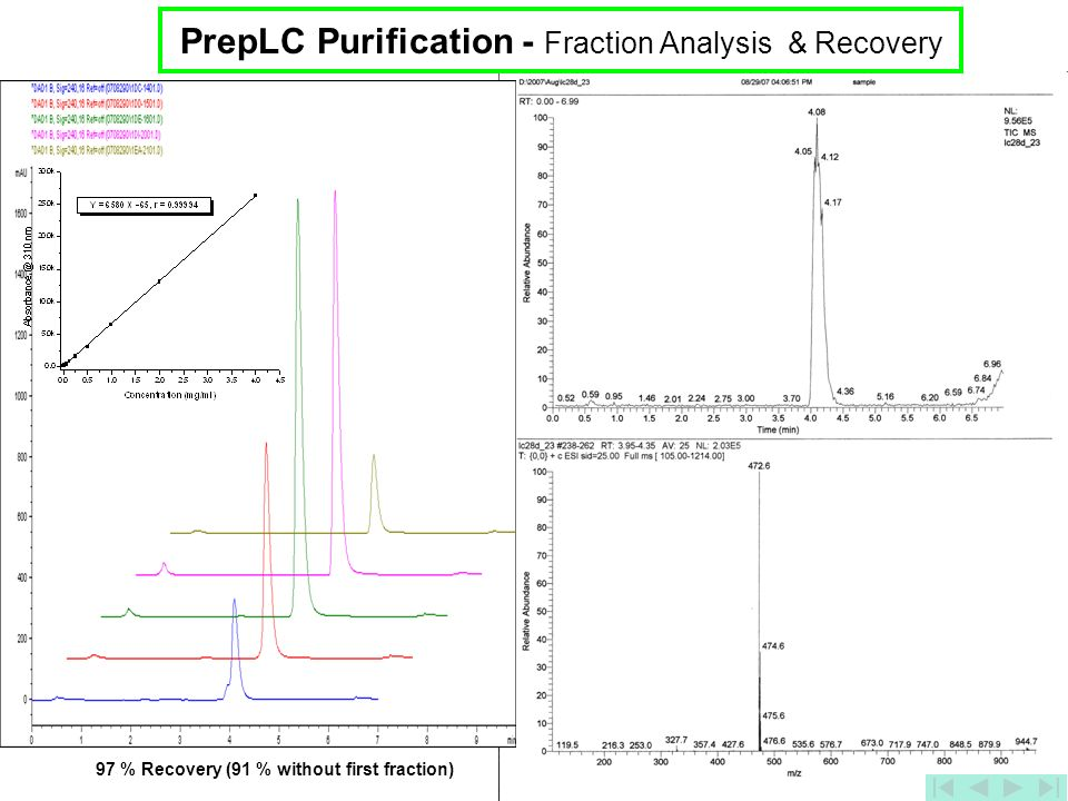PrepLC Purification - Fraction Analysis & Recovery
