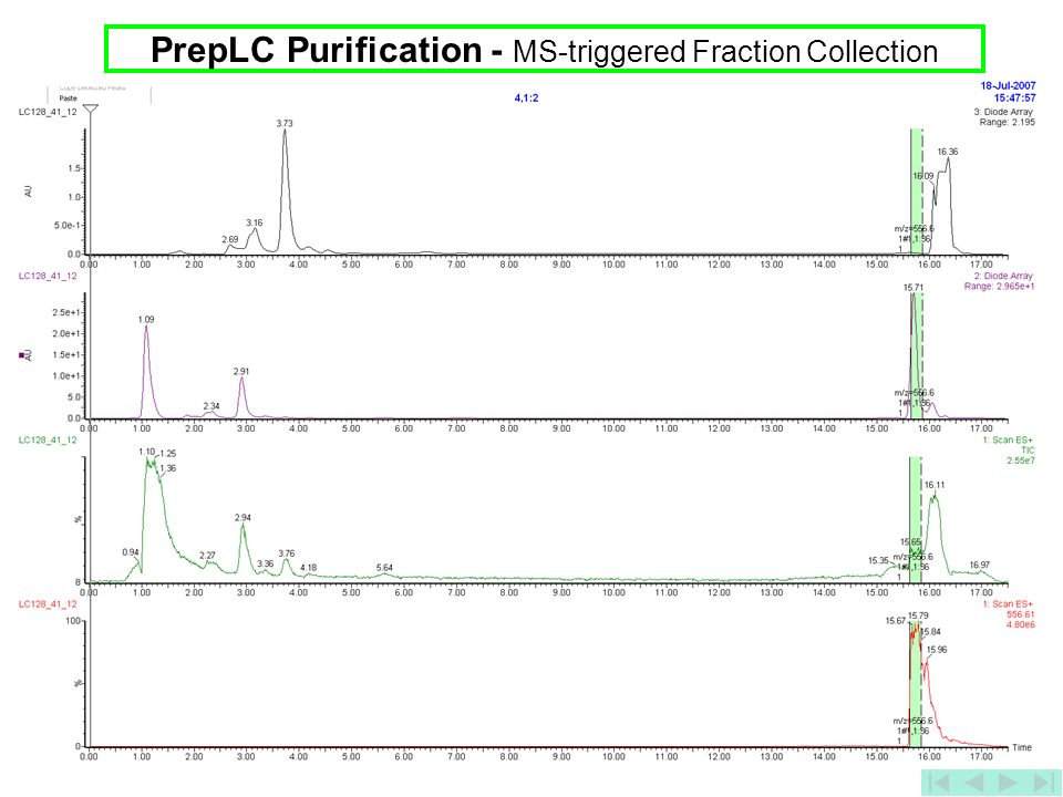 PrepLC Purification - MS-triggered Fraction Collection