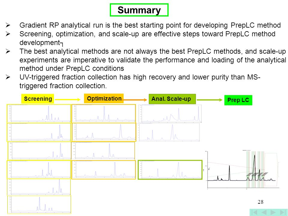 Anal. Scale Up Summary. Gradient RP analytical run is the best starting point for developing PrepLC method.