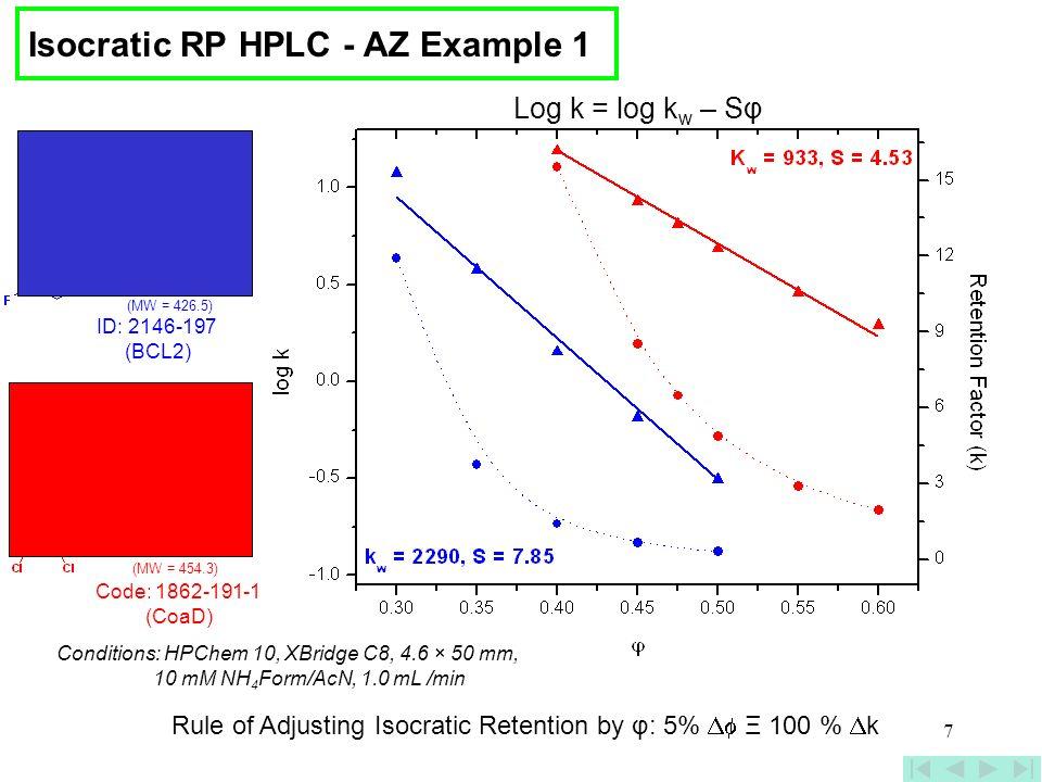 Isocratic RP HPLC - AZ Example 1