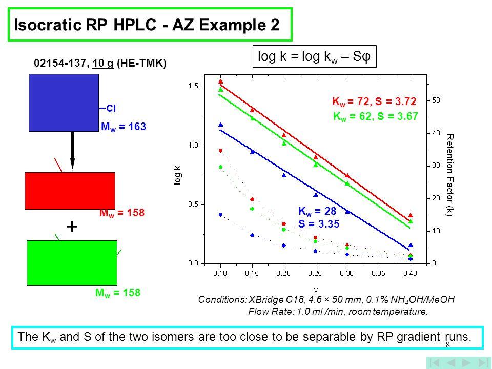Isocratic RP HPLC - AZ Example 2