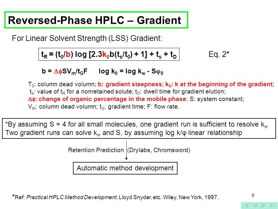 Reversed-Phase HPLC – Gradient