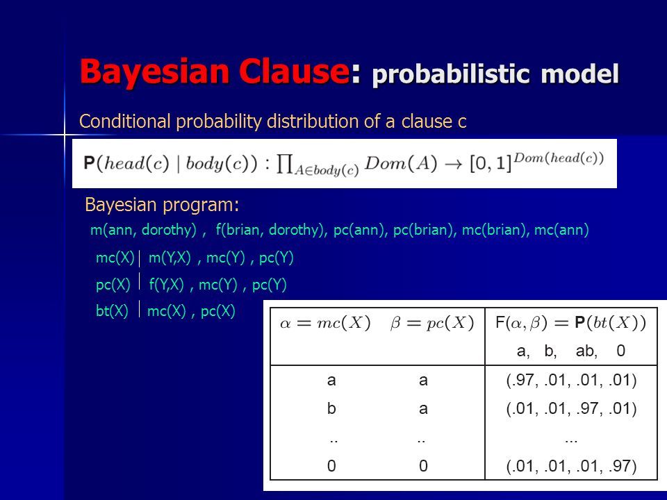 Bayesian Clause: probabilistic model