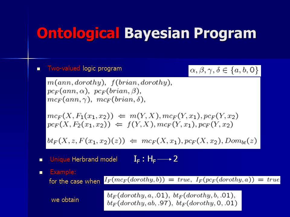 Ontological Bayesian Program