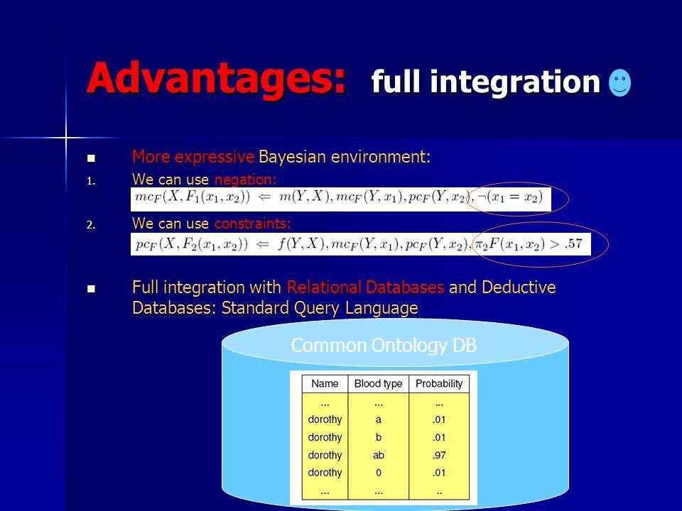 Advantages: full integration