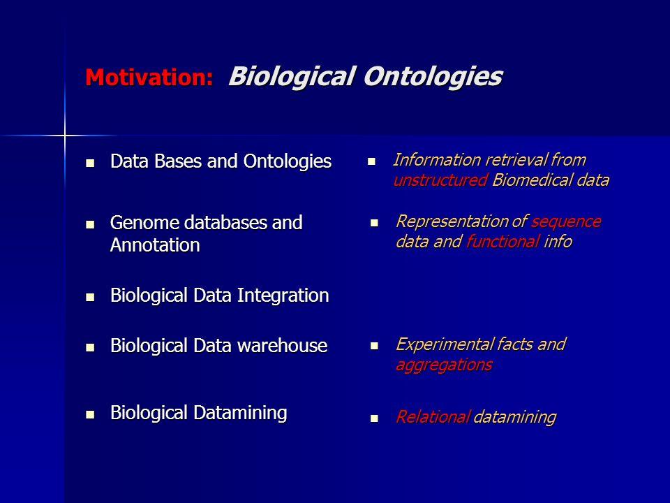 Motivation: Biological Ontologies