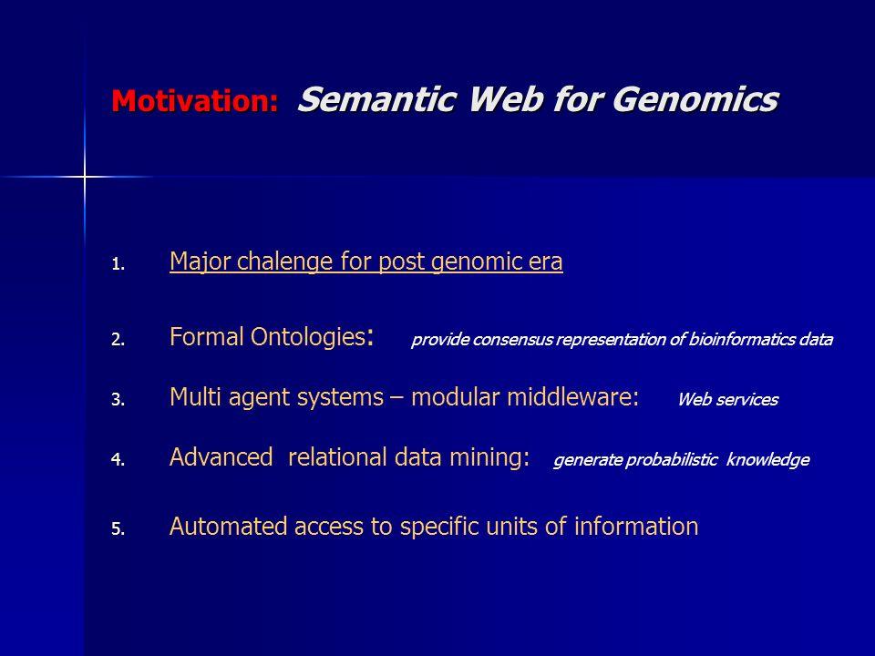 Motivation: Semantic Web for Genomics