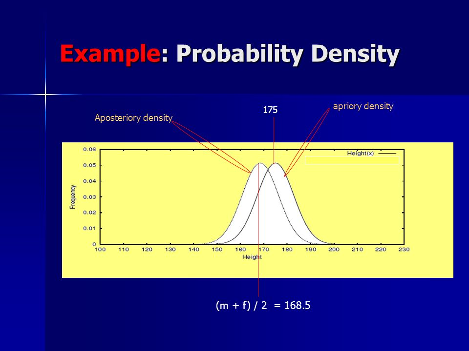 Example: Probability Density