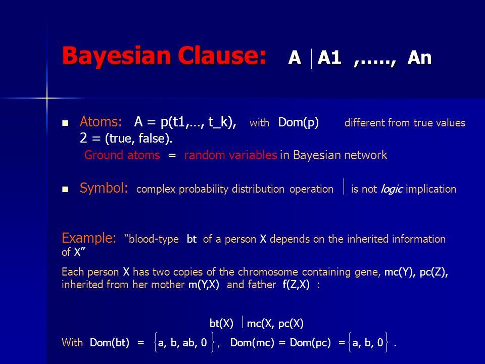 Bayesian Clause: A A1 ,….., An