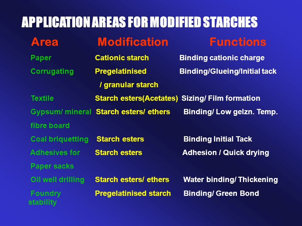 APPLICATION AREAS FOR MODIFIED STARCHES