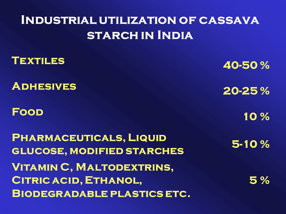 Industrial utilization of cassava starch in India