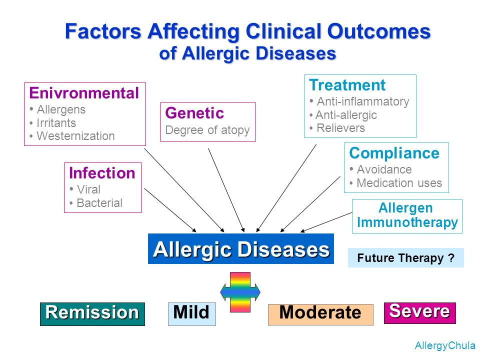 Factors Affecting Clinical Outcomes of Allergic Diseases