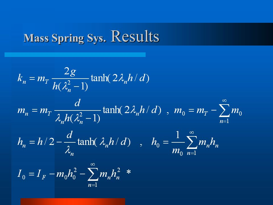 Mass Spring Sys. Results
