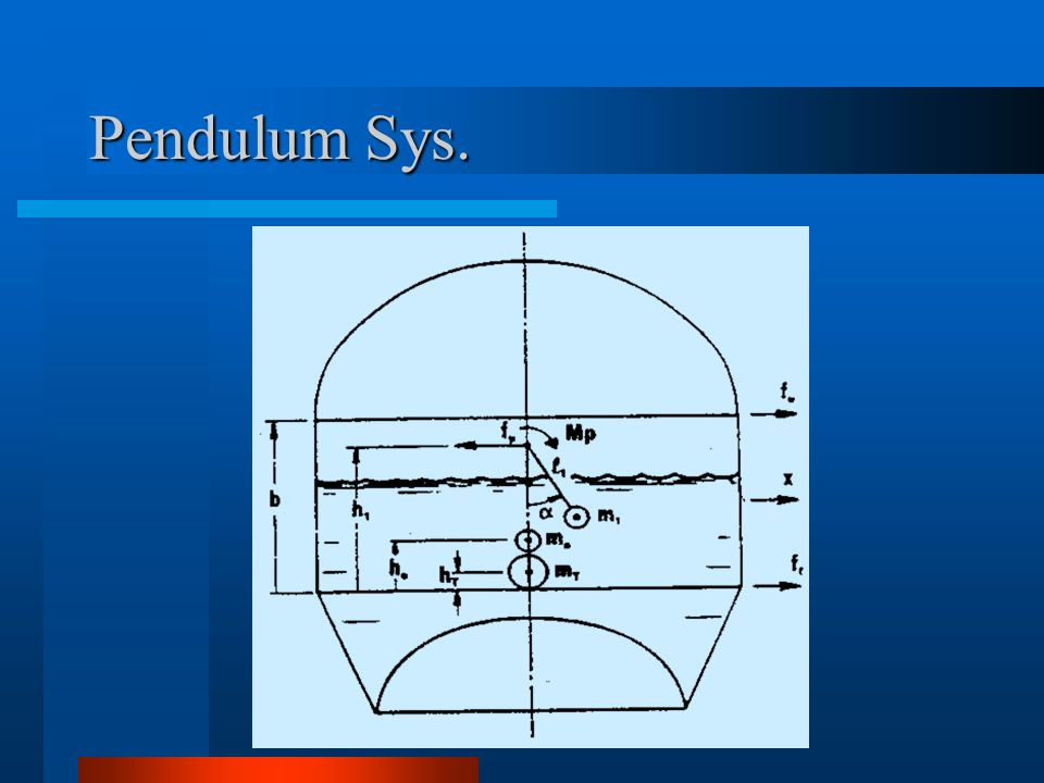 Pendulum Sys.