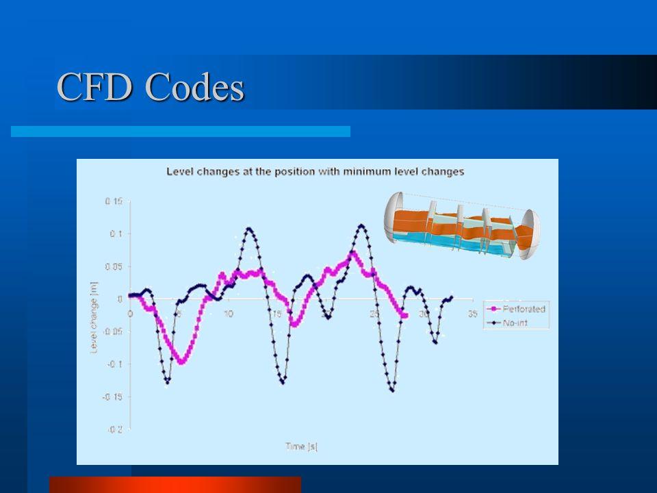 CFD Codes