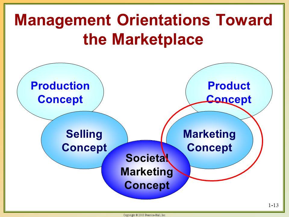 Management Orientations Toward the Marketplace