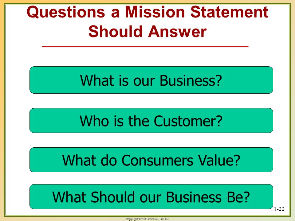 Questions a Mission Statement Should Answer