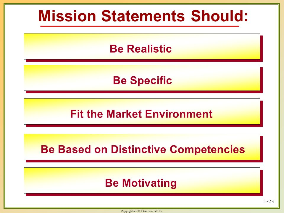 Mission Statements Should: