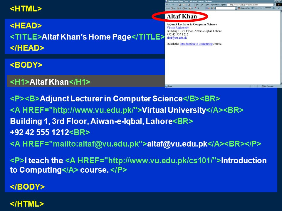 <HTML><HEAD> <TITLE>Altaf Khan s Home Page</TITLE> </HEAD> <BODY> <H1>Altaf Khan</H1> <P><B>Adjunct Lecturer in Computer Science</B><BR>