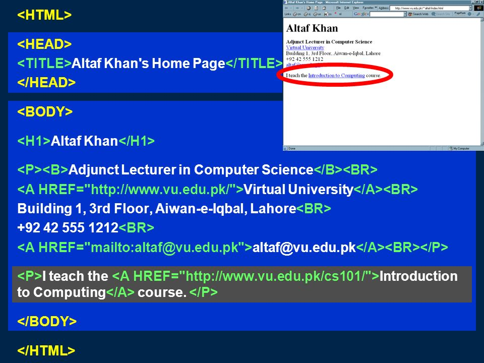 <HTML> <HEAD> <TITLE>Altaf Khan s Home Page</TITLE> </HEAD> <BODY> <H1>Altaf Khan</H1> <P><B>Adjunct Lecturer in Computer Science</B><BR>