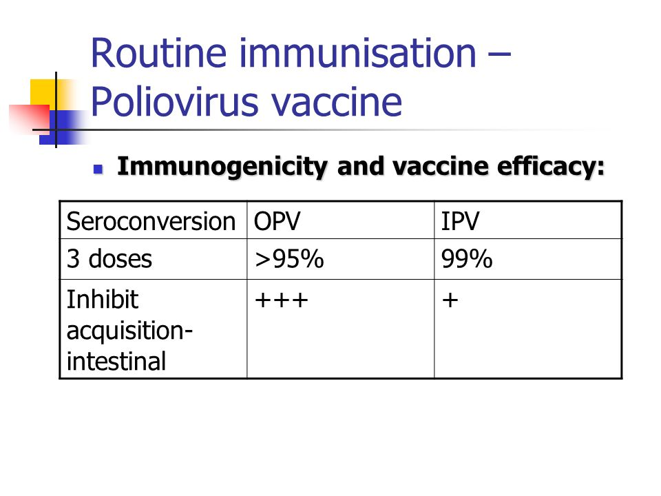 Routine immunisation – Poliovirus vaccine