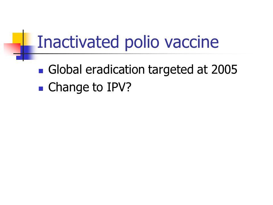 Inactivated polio vaccine