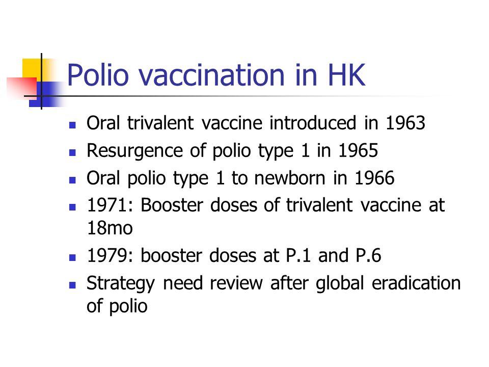 Polio vaccination in HK