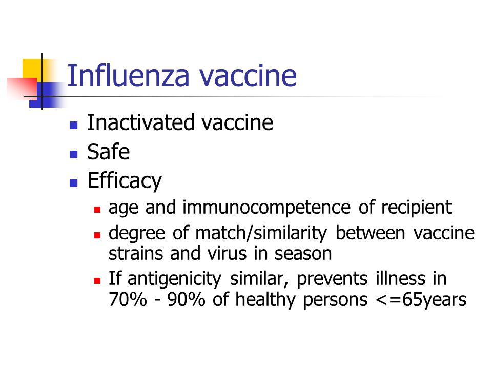 Influenza vaccine Inactivated vaccine Safe Efficacy