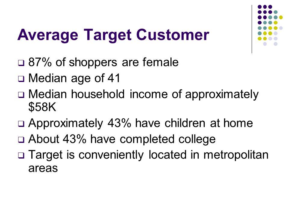 Average Target Customer