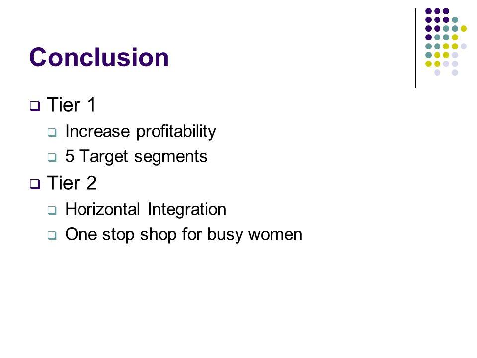 Conclusion Tier 1 Tier 2 Increase profitability 5 Target segments