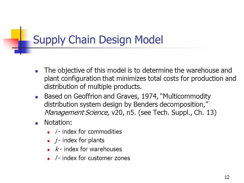 Supply Chain Design Model