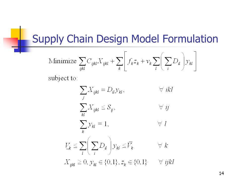 Supply Chain Design Model Formulation
