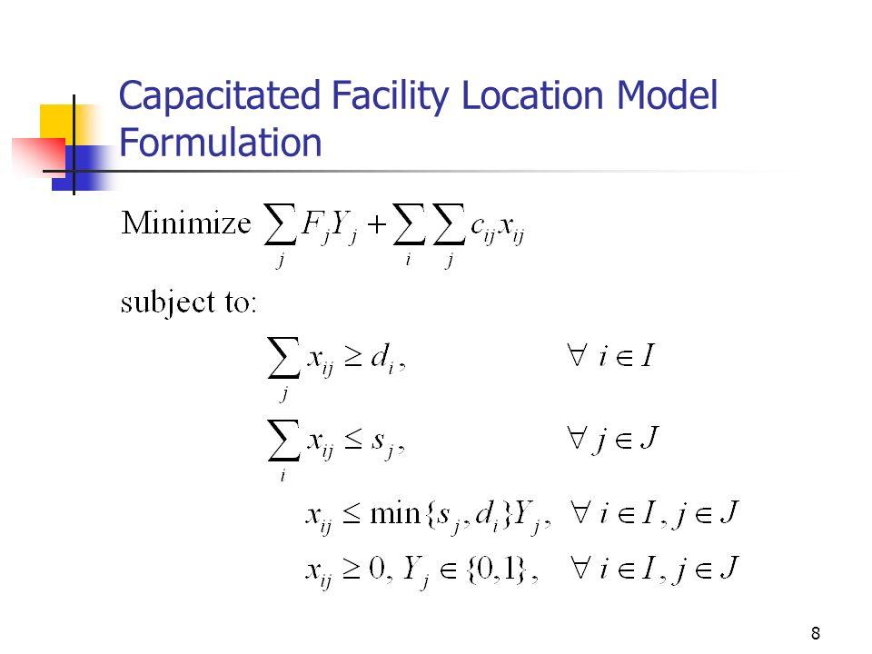 Capacitated Facility Location Model Formulation